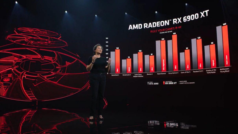 Un gráfico que muestra el rendimiento 4K de la RX 6900 XT frente a la RTX 3090 de Nvidia.