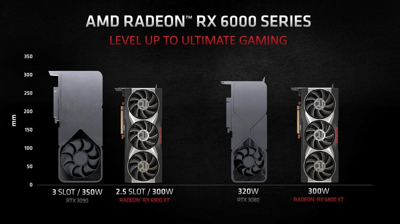 Una imagen que muestra los tamaños relativos de las RX 6900 XT y 6800 XT de AMD en comparación con las RTX 3090 y RTX 3080 de Nvidia.