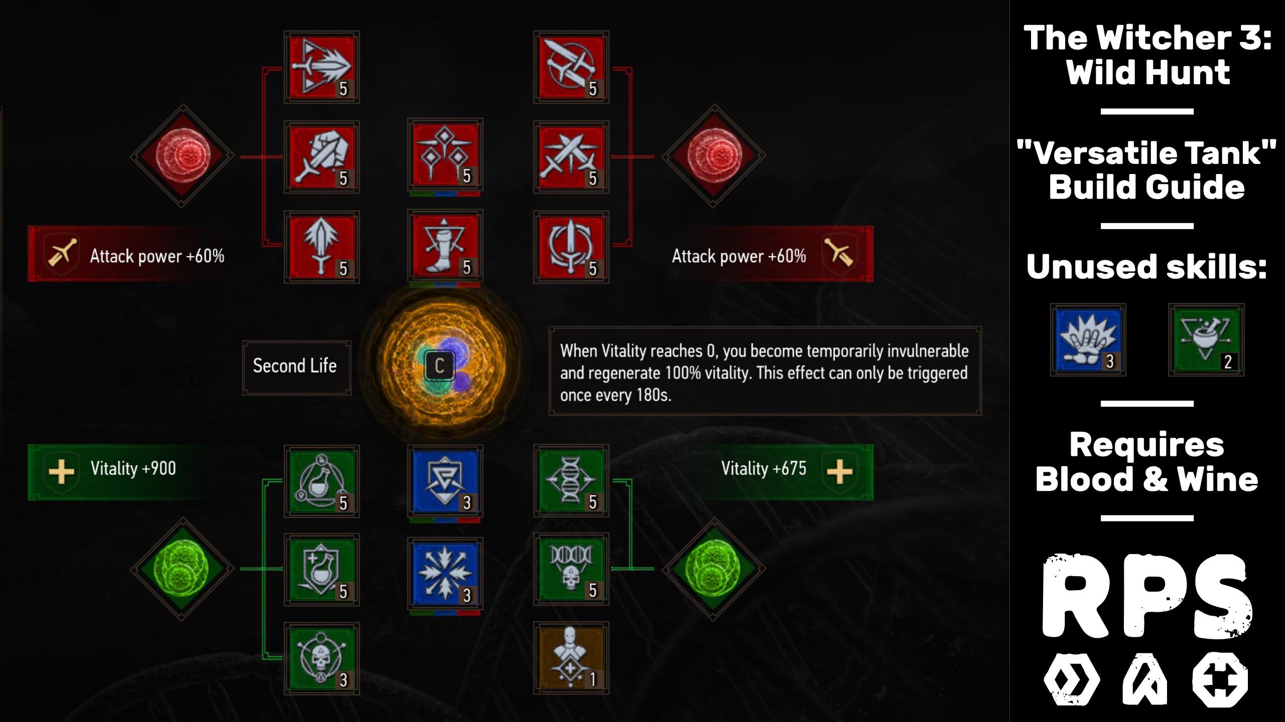 Construcciones de The Witcher 3: construcción versátil de tanques