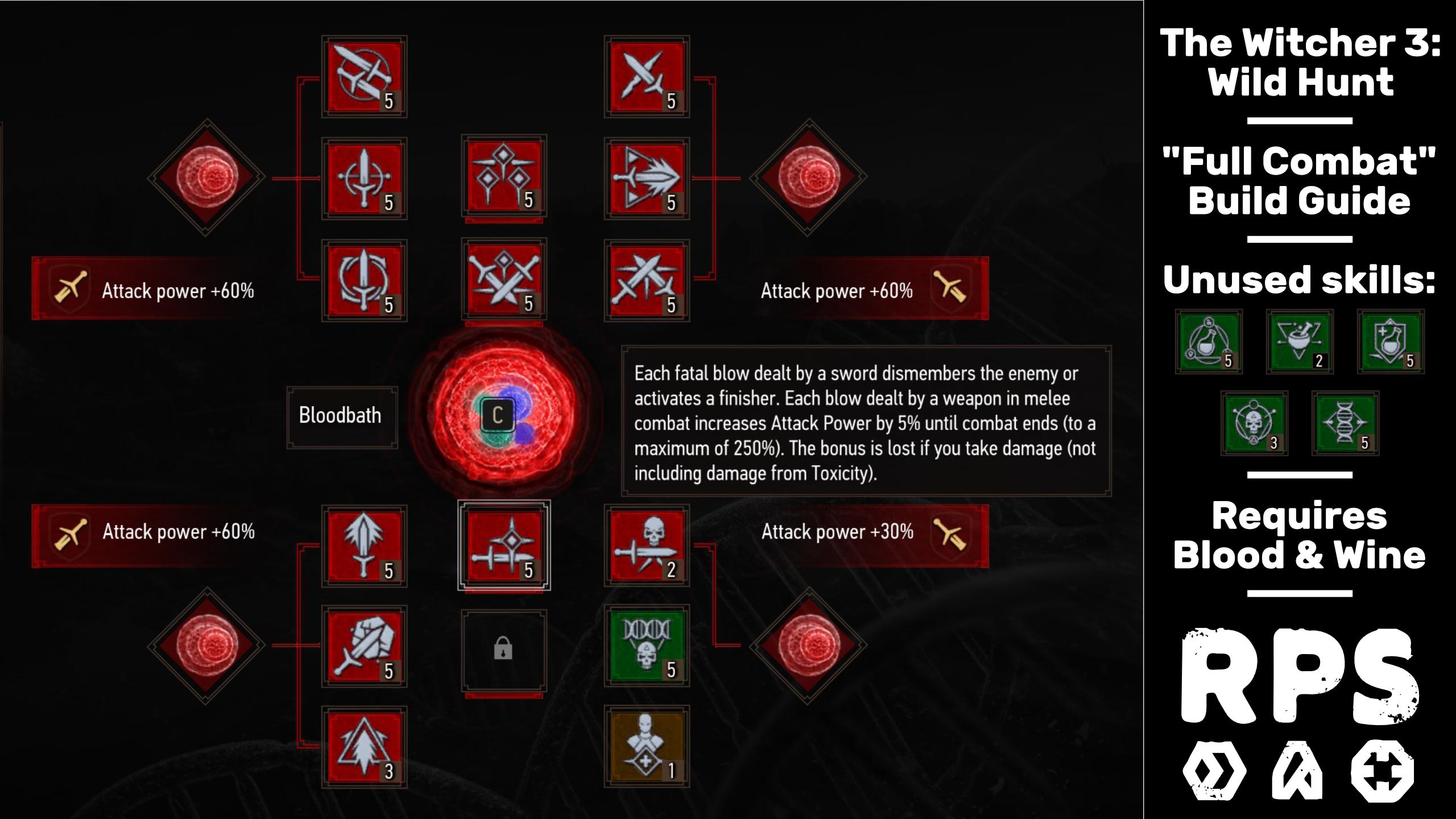 Construcciones de The Witcher 3: construcción de combate completo