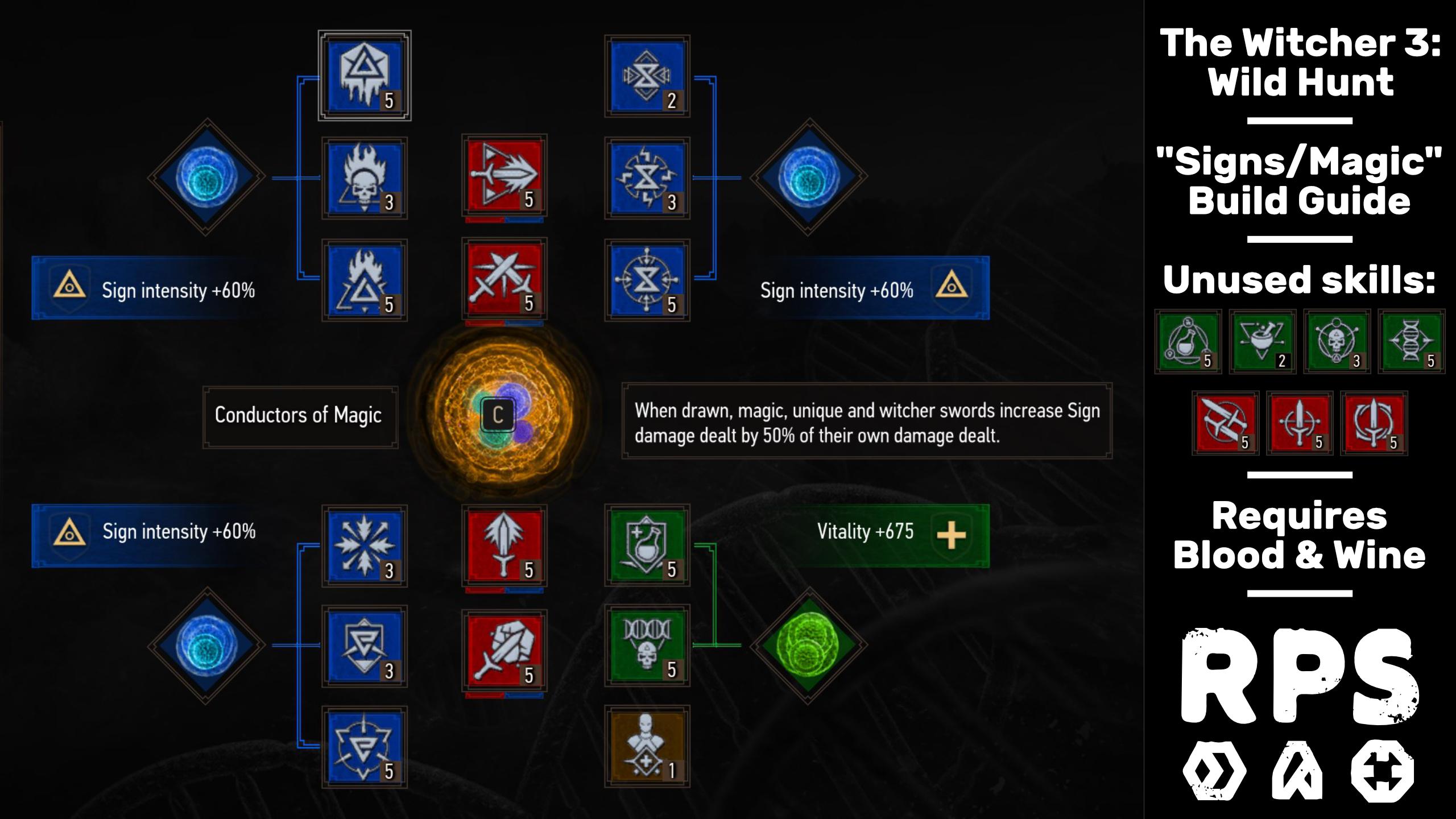 Construcciones de The Witcher 3: construcción de signos y magia