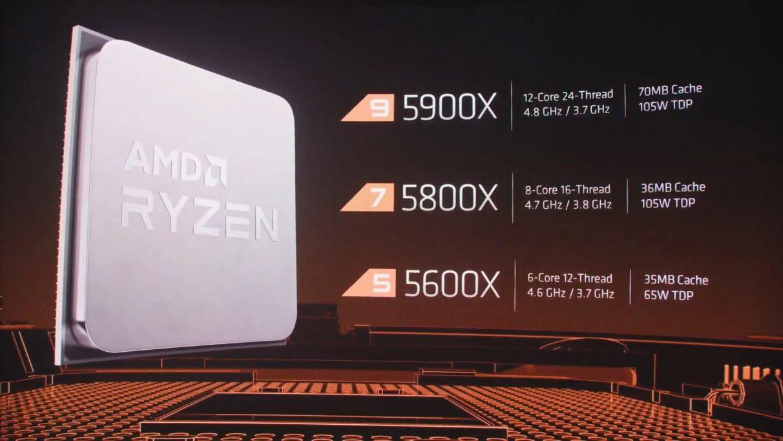 Una imagen que muestra todas las especificaciones clave de la nueva familia de CPU Ryzen 5000 de AMD.