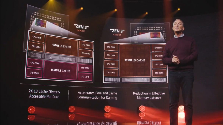 AMD describe las diferencias entre su diseño de núcleo Zen 2 y su nuevo diseño de núcleo Zen 3.