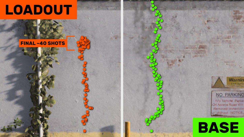 Una comparación lado a lado del patrón de pulverización de FiNN LMG con nuestra carga equipada frente al arma base.